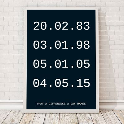 Poster - Dates importantes – Poster personnalisable