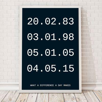 Cadeau anniversaire papa - Dates importantes – Poster personnalisable