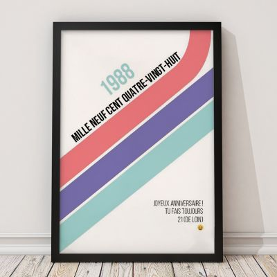 Cadeau Anniversaire Copine - Affiche d'anniversaire personnalisable