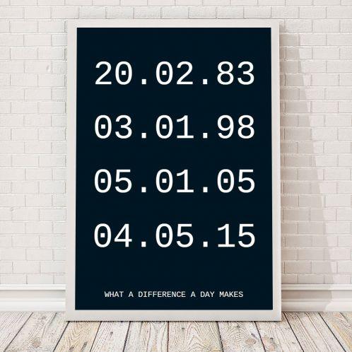 Idée cadeau - Dates importantes – Poster personnalisable